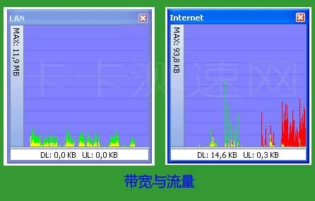 10000IP的网站需要多少带宽