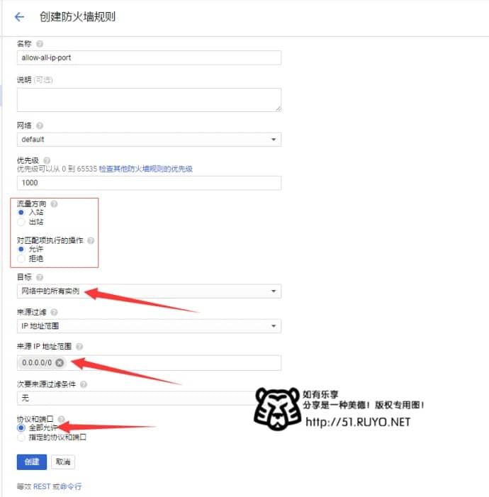 谷歌云(GCE)送300美元 免费申请教程 教程 第4张
